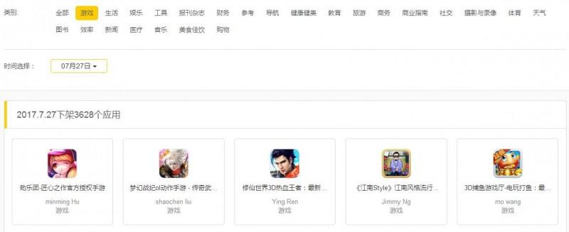 今天苹果一朝发威,十小时下架15900款中文应用