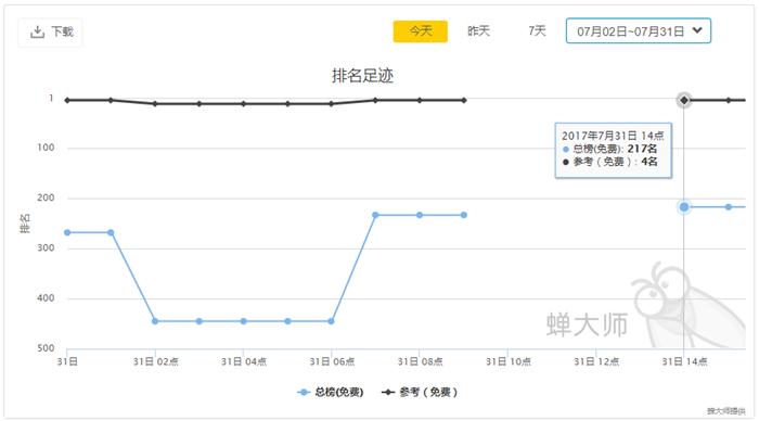VPN被禁,中国区 App Store 仅剩百余款翻墙软件