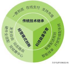 起网便日发货量1.8万吨,这家物流服务交易平台凭什么?